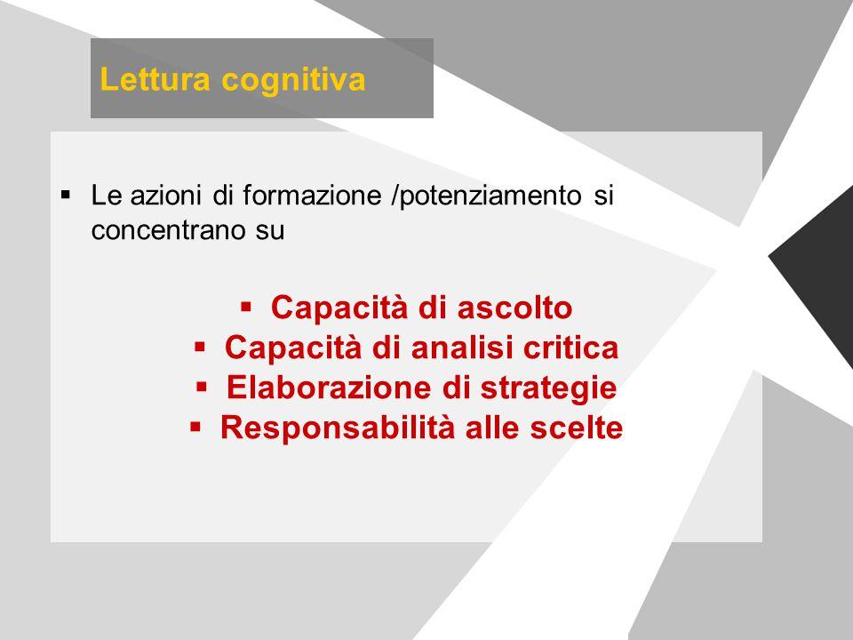 Lettura cognitiva  Le azioni di formazione /potenziamento si concentrano su  Capacità di ascolto  Capacità di analisi critica  Elaborazione di str