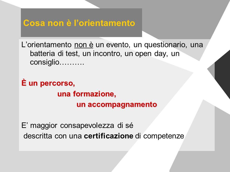 Cosa non è l'orientamento L'orientamento non è un evento, un questionario, una batteria di test, un incontro, un open day, un consiglio………. È un perco