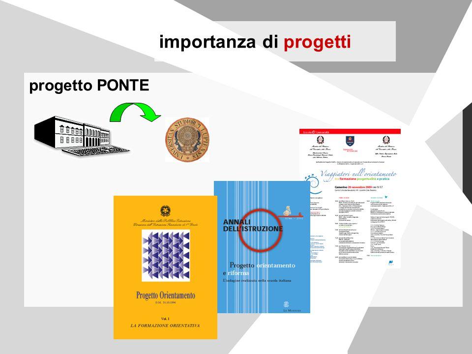 importanza di progetti progetto PONTE