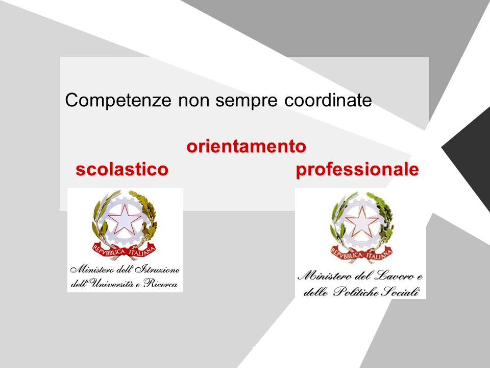 orientamento scolastico professionale Competenze non sempre coordinate orientamento scolastico professionale
