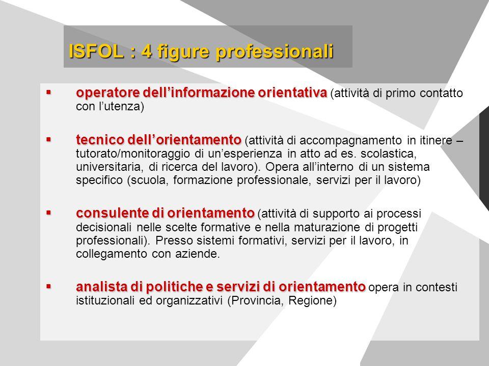 ISFOL : 4 figure professionali  operatore dell'informazione orientativa  operatore dell'informazione orientativa (attività di primo contatto con l'u