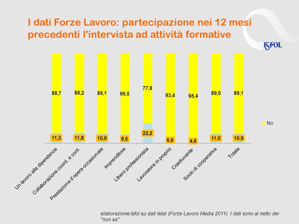 I dati Forze Lavoro: partecipazione nei 12 mesi precedenti l intervista ad attività formative elaborazione Isfol su dati Istat (Forze Lavoro Media 2011).