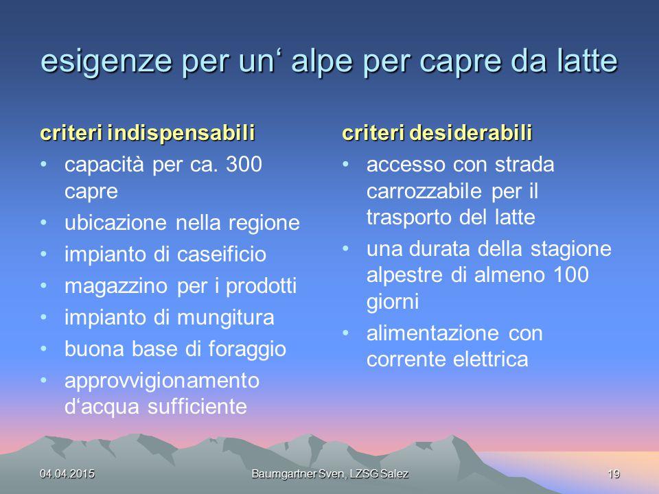 04.04.2015Baumgartner Sven, LZSG Salez19 esigenze per un' alpe per capre da latte criteri indispensabili capacità per ca. 300 capre ubicazione nella r