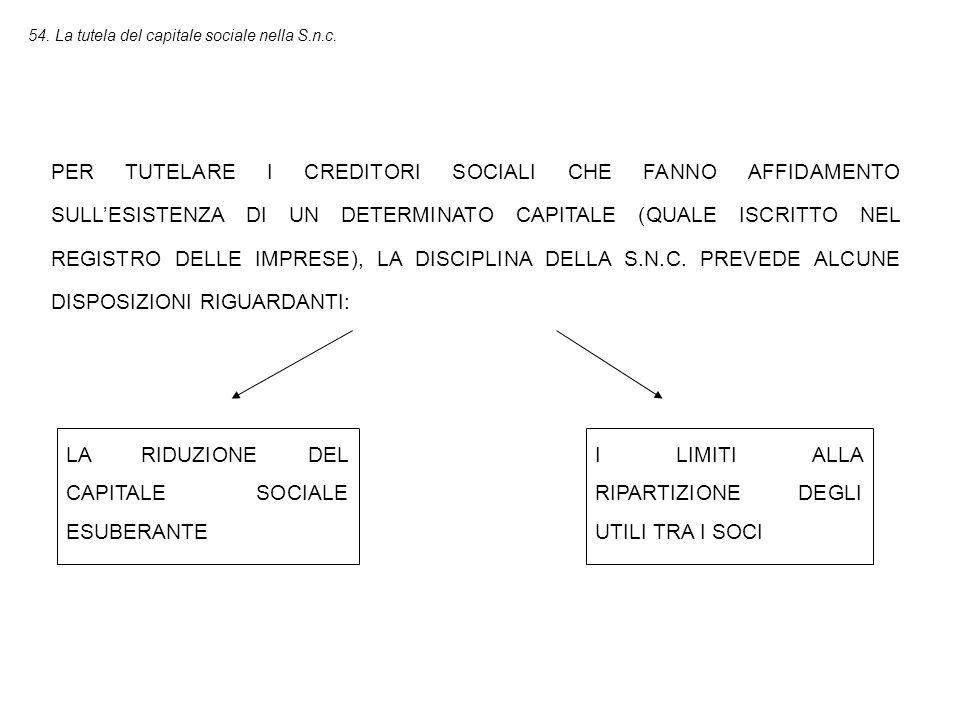 54. La tutela del capitale sociale nella S.n.c.
