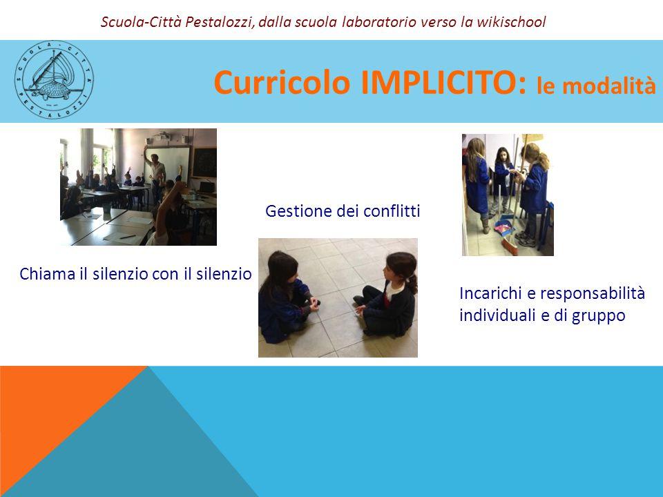 Curricolo IMPLICITO: le modalità Scuola-Città Pestalozzi, dalla scuola laboratorio verso la wikischool Chiama il silenzio con il silenzio Gestione dei
