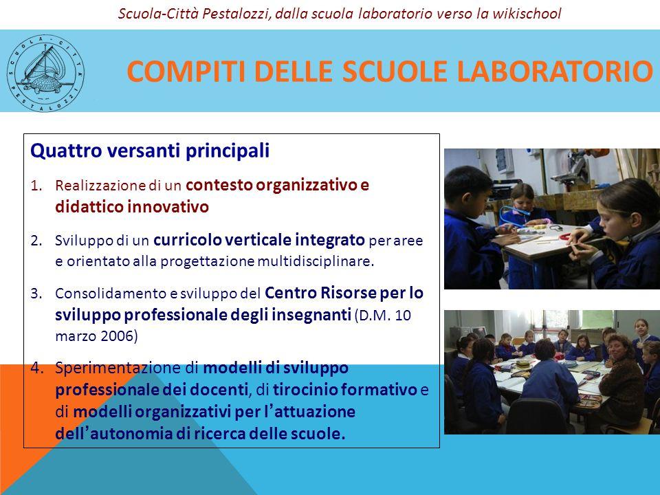 COMPITI DELLE SCUOLE LABORATORIO Quattro versanti principali 1.Realizzazione di un contesto organizzativo e didattico innovativo 2.Sviluppo di un curr