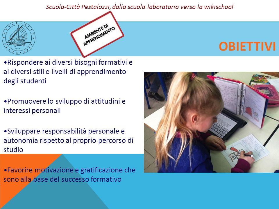 OBIETTIVI Rispondere ai diversi bisogni formativi e ai diversi stili e livelli di apprendimento degli studenti Promuovere lo sviluppo di attitudini e