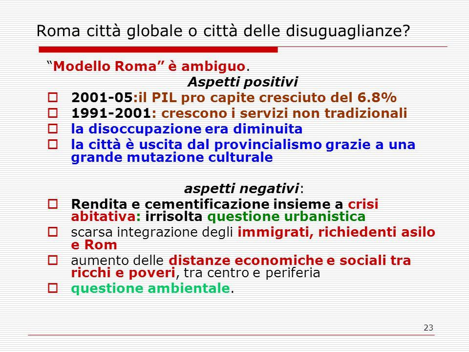 23 Roma città globale o città delle disuguaglianze.