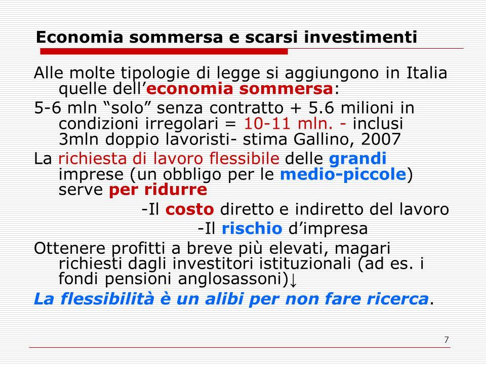 7 Economia sommersa e scarsi investimenti Alle molte tipologie di legge si aggiungono in Italia quelle dell'economia sommersa: 5-6 mln solo senza contratto + 5.6 milioni in condizioni irregolari = 10-11 mln.
