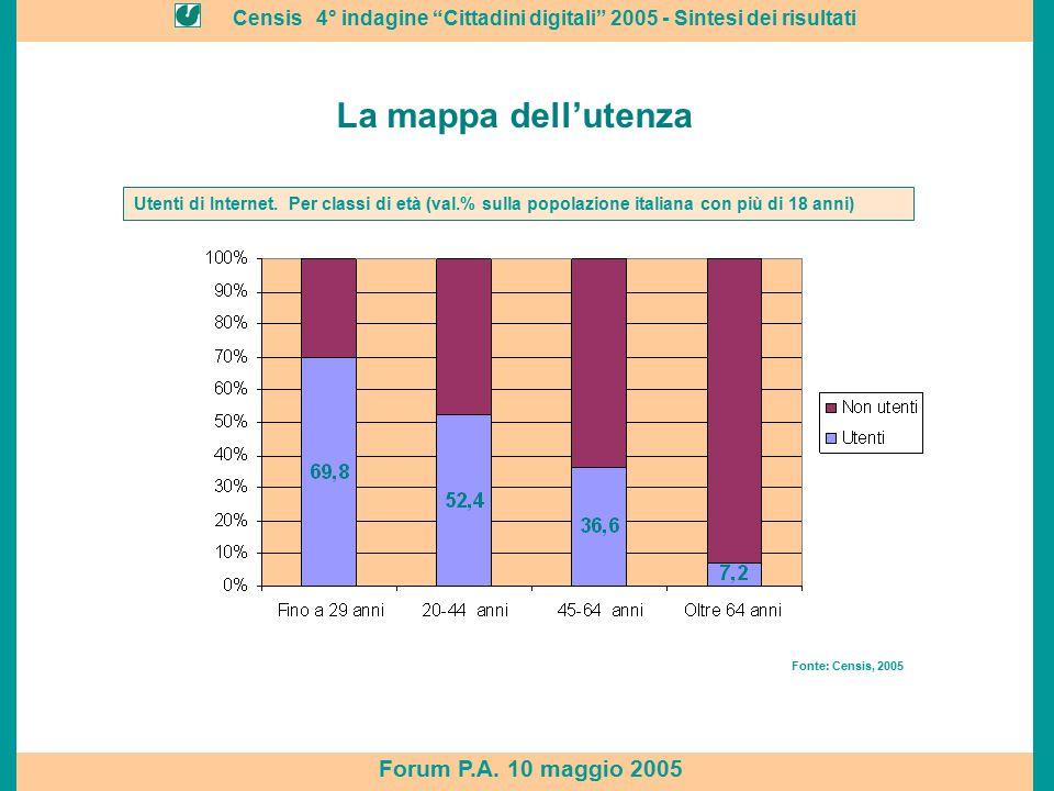 """Censis 4° indagine """"Cittadini digitali"""" 2005 - Sintesi dei risultati Forum P.A. 10 maggio 2005 La mappa dell'utenza Fonte: Censis, 2005 Utenti di Inte"""