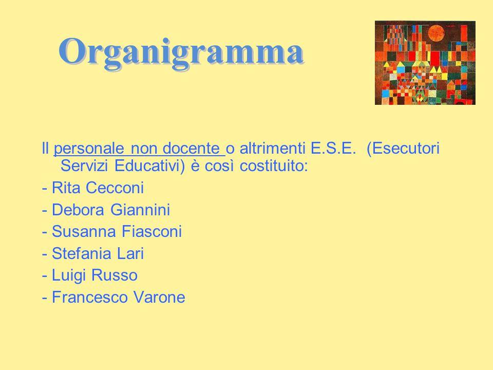 Organigramma ll personale non docente o altrimenti E.S.E. (Esecutori Servizi Educativi) è così costituito: - Rita Cecconi - Debora Giannini - Susanna