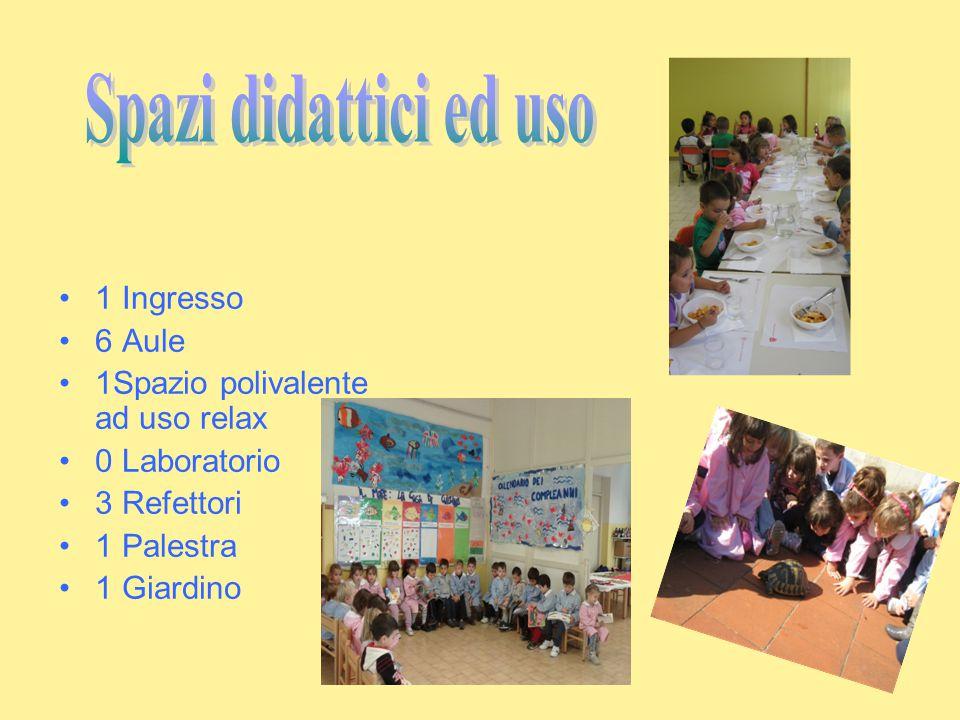 Inglese ● Obiettivi: sensibilizzare i bambini all'avvicinamento di una seconda lingua.