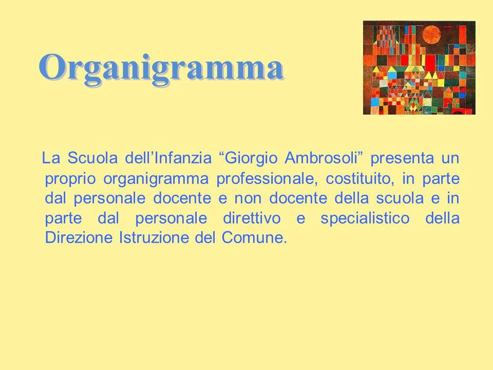 """Organigramma La Scuola dell'Infanzia """"Giorgio Ambrosoli"""" presenta un proprio organigramma professionale, costituito, in parte dal personale docente e"""