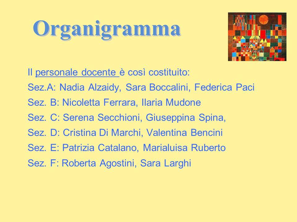 Organigramma Il personale docente è così costituito: Sez.A: Nadia Alzaidy, Sara Boccalini, Federica Paci Sez. B: Nicoletta Ferrara, Ilaria Mudone Sez.