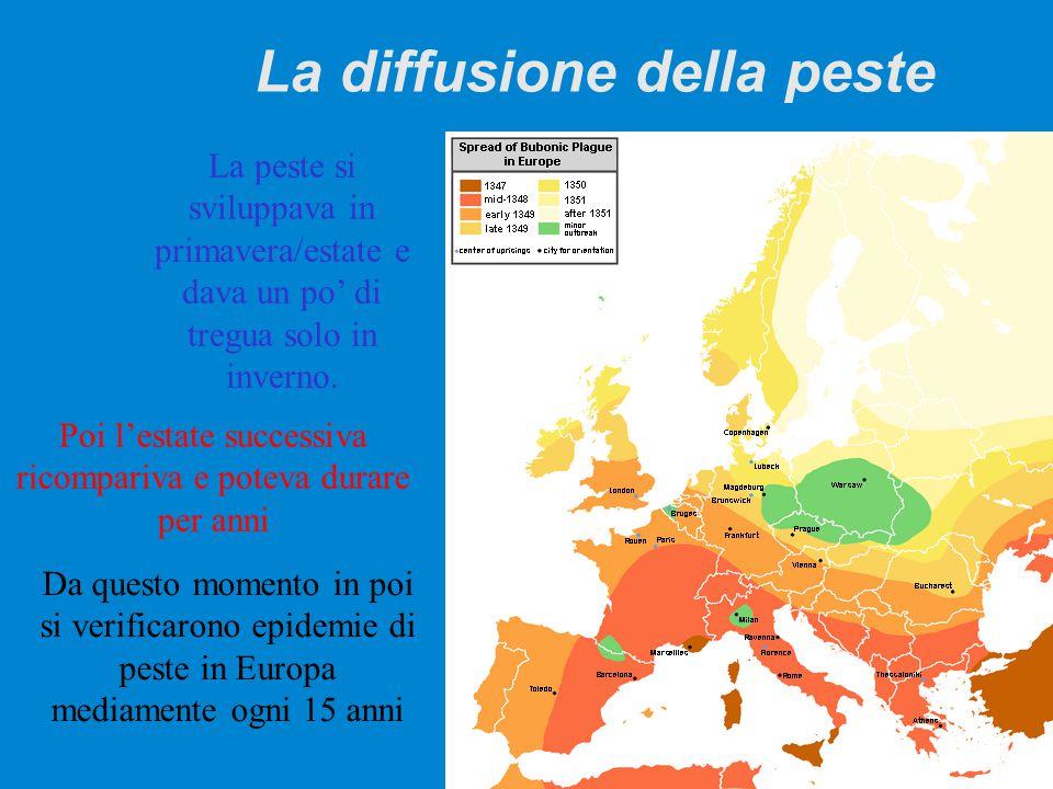 La diffusione della peste La peste si sviluppava in primavera/estate e dava un po' di tregua solo in inverno. Poi l'estate successiva ricompariva e po
