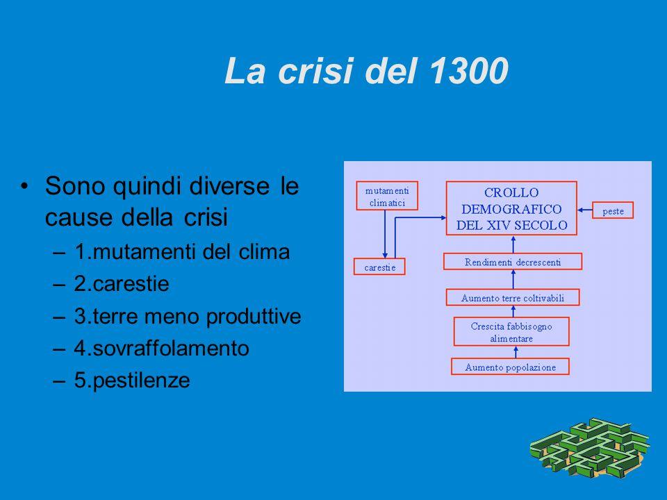 La crisi del 1300 Sono quindi diverse le cause della crisi –1.mutamenti del clima –2.carestie –3.terre meno produttive –4.sovraffolamento –5.pestilenz