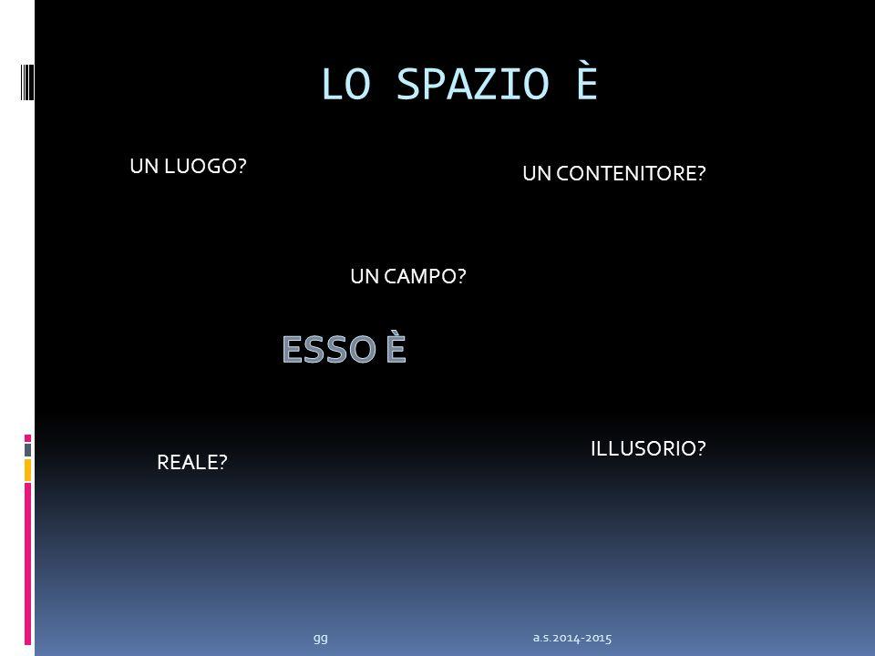 LO SPAZIO È UN LUOGO UN CAMPO UN CONTENITORE REALE ILLUSORIO gg a.s.2014-2015