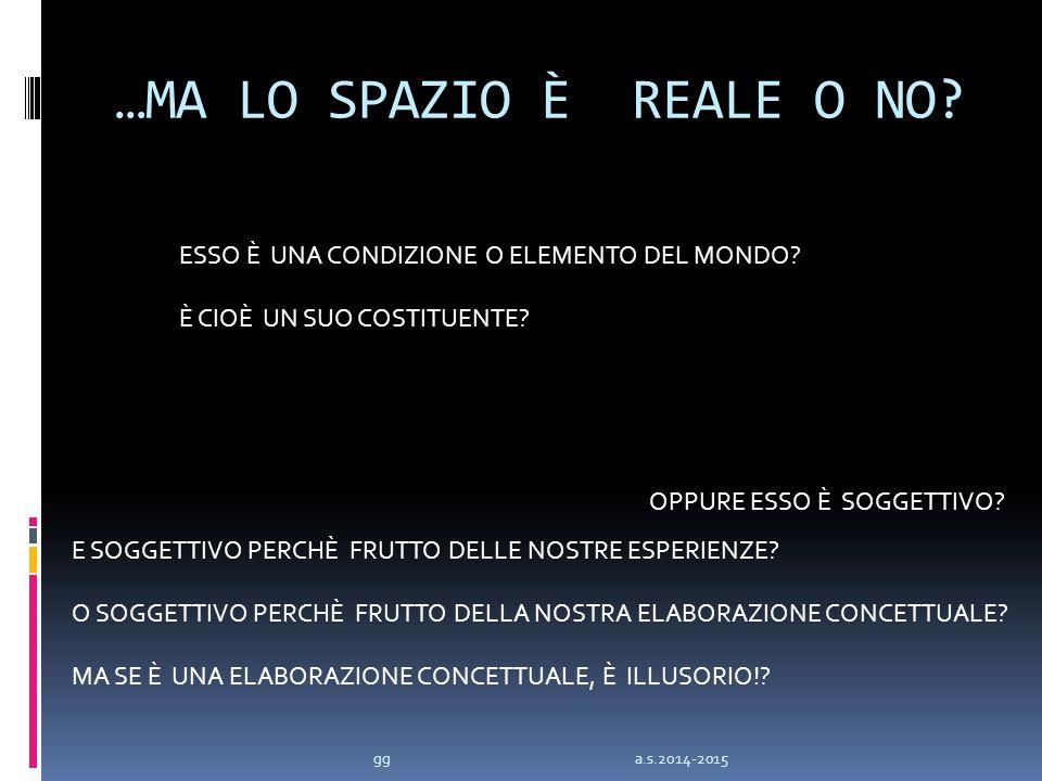 …MA LO SPAZIO È REALE O NO. ESSO È UNA CONDIZIONE O ELEMENTO DEL MONDO.