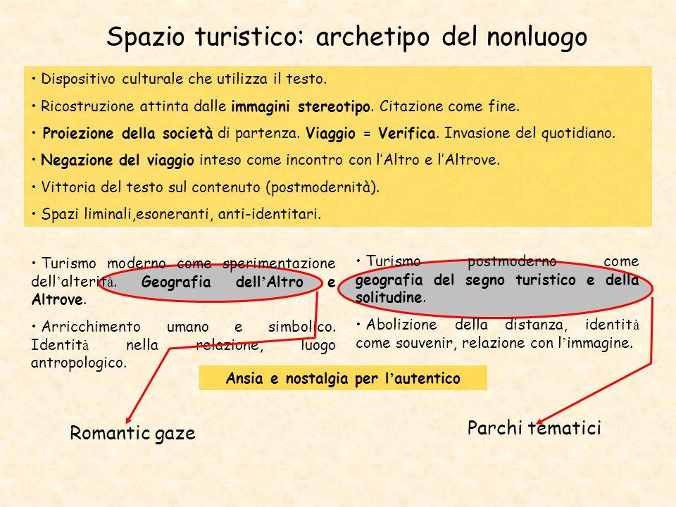 Spazio turistico: archetipo del nonluogo Dispositivo culturale che utilizza il testo. Ricostruzione attinta dalle immagini stereotipo. Citazione come