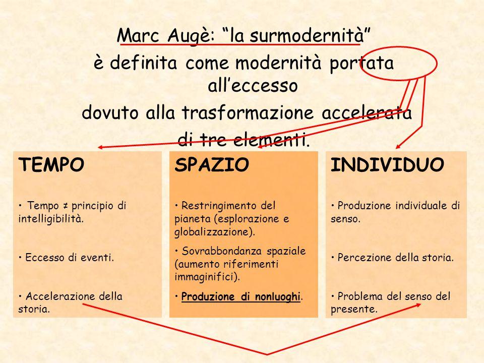 """Marc Augè: """"la surmodernità"""" è definita come modernità portata all'eccesso dovuto alla trasformazione accelerata di tre elementi. TEMPO Tempo ≠ princi"""