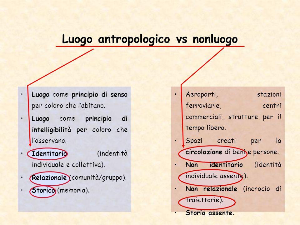 Luogo antropologico vs nonluogo Luogo come principio di senso per coloro che l'abitano. Luogo come principio di intelligibilità per coloro che l'osser
