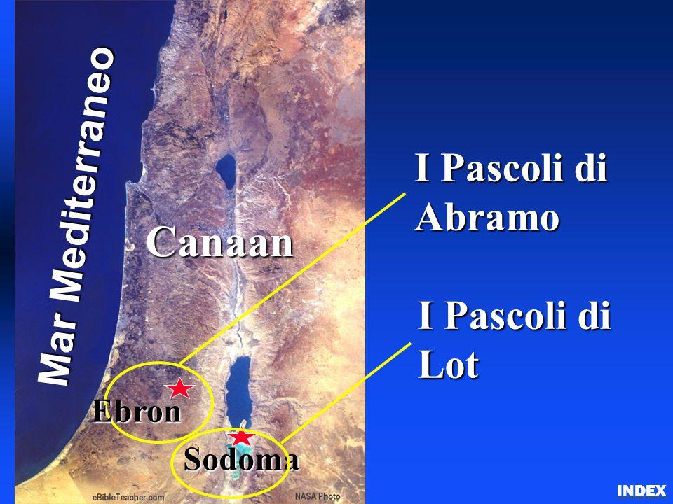 Abraham in Canaan INDEX Mar Mediterraneo Canaan Sodoma I Pascoli di Abramo I Pascoli di Lot Ebron