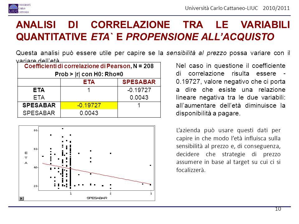 Università Carlo Cattaneo-LIUC 2010/2011 ANALISI DI CORRELAZIONE TRA LE VARIABILI QUANTITATIVE ETA` E PROPENSIONE ALL'ACQUISTO Questa analisi può esse