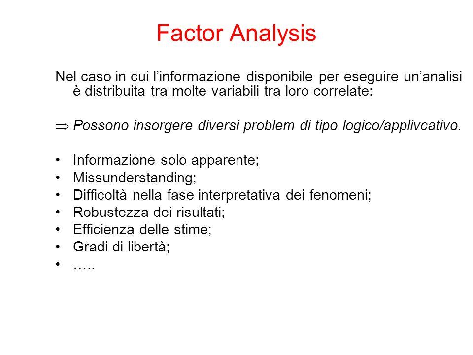 Nel caso in cui l'informazione disponibile per eseguire un'analisi è distribuita tra molte variabili tra loro correlate:  Possono insorgere diversi p