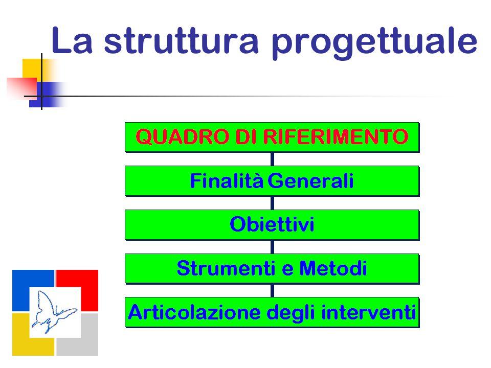 La struttura progettuale