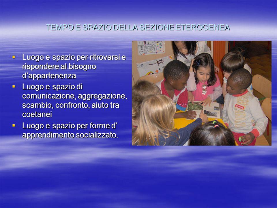 TEMPO E SPAZIO DELLA SEZIONE ETEROGENEA  Luogo e spazio per ritrovarsi e rispondere al bisogno d'appartenenza  Luogo e spazio di comunicazione, aggregazione, scambio, confronto, aiuto tra coetanei  Luogo e spazio per forme d' apprendimento socializzato.