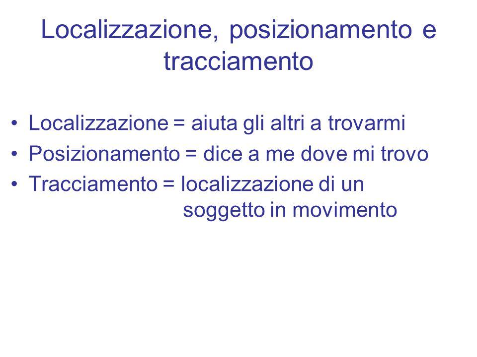 Localizzazione, posizionamento e tracciamento Localizzazione = aiuta gli altri a trovarmi Posizionamento = dice a me dove mi trovo Tracciamento = loca