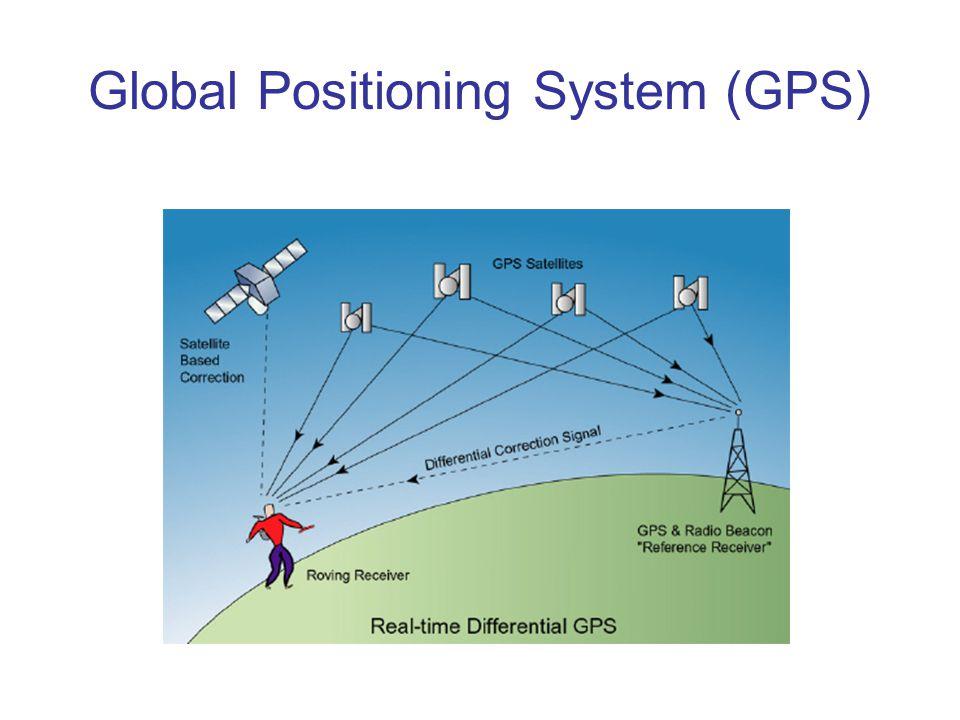 Il GPS è una tecnologia di posizionamento fondata sull'interazione fra quattro satelliti.