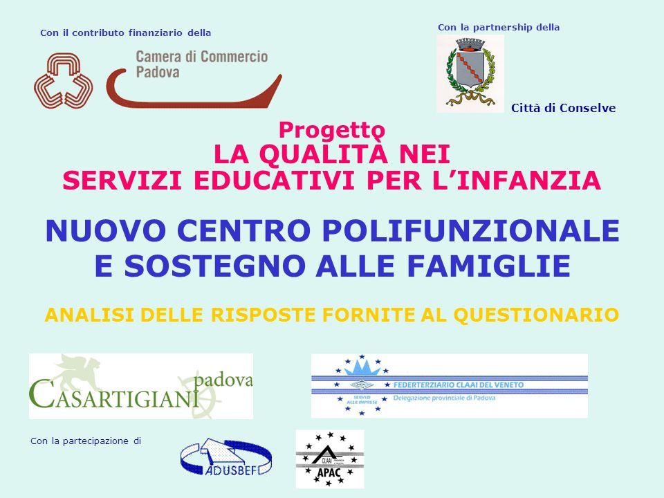 Progetto LA QUALITÀ NEI SERVIZI EDUCATIVI PER L'INFANZIA NUOVO CENTRO POLIFUNZIONALE E SOSTEGNO ALLE FAMIGLIE ANALISI DELLE RISPOSTE FORNITE AL QUESTI