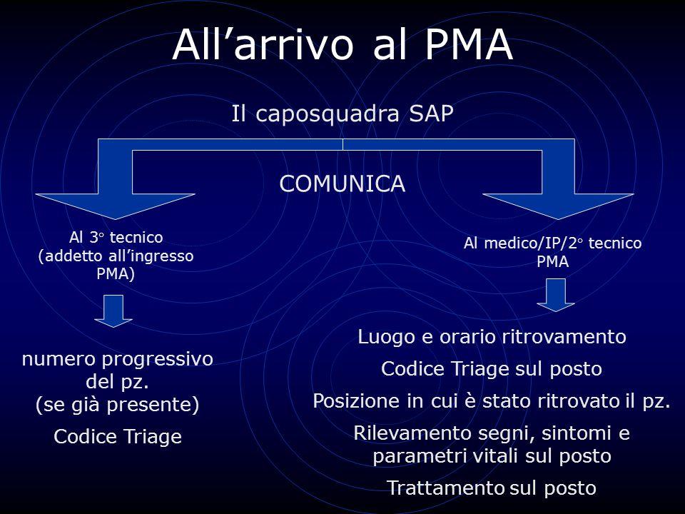 All'arrivo al PMA Il caposquadra SAP Al 3° tecnico (addetto all'ingresso PMA) Al medico/IP/2° tecnico PMA COMUNICA numero progressivo del pz. (se già