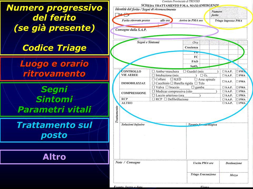 Numero progressivo del ferito (se già presente) Codice Triage SegniSintomi Parametri vitali Trattamento sul posto Luogo e orario ritrovamento Altro