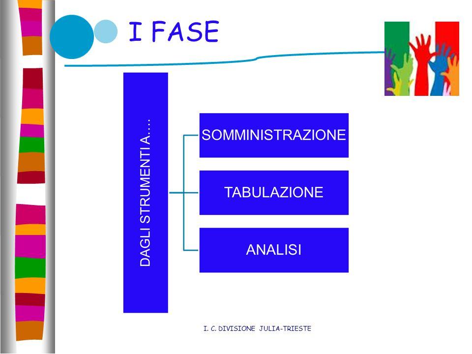 I FASE I. C. DIVISIONE JULIA-TRIESTE