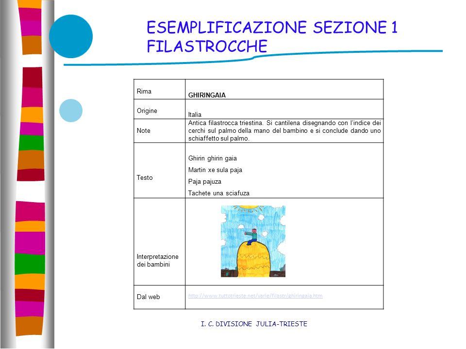 ESEMPLIFICAZIONE SEZIONE 1 FILASTROCCHE I. C.