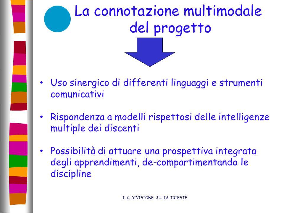 La connotazione multimodale del progetto I. C. DIVISIONE JULIA-TRIESTE Uso sinergico di differenti linguaggi e strumenti comunicativi Rispondenza a mo
