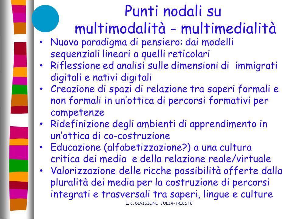 Punti nodali su multimodalità - multimedialità I. C. DIVISIONE JULIA-TRIESTE Nuovo paradigma di pensiero: dai modelli sequenziali lineari a quelli ret