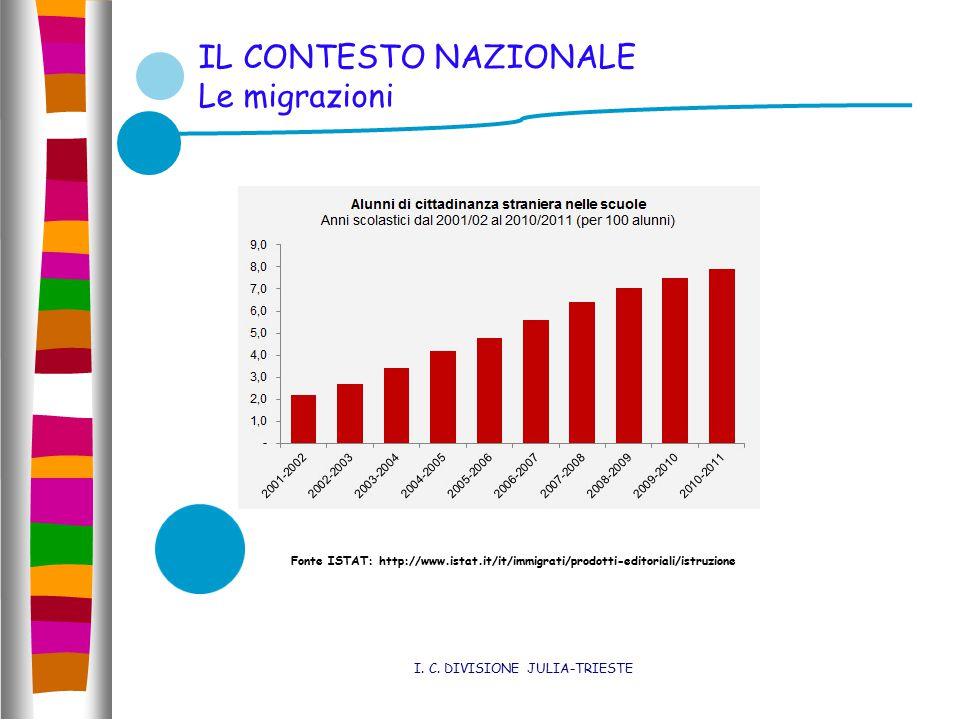 IL CONTESTO NAZIONALE Le migrazioni I. C. DIVISIONE JULIA-TRIESTE Fonte ISTAT: http://www.istat.it/it/immigrati/prodotti-editoriali/istruzione