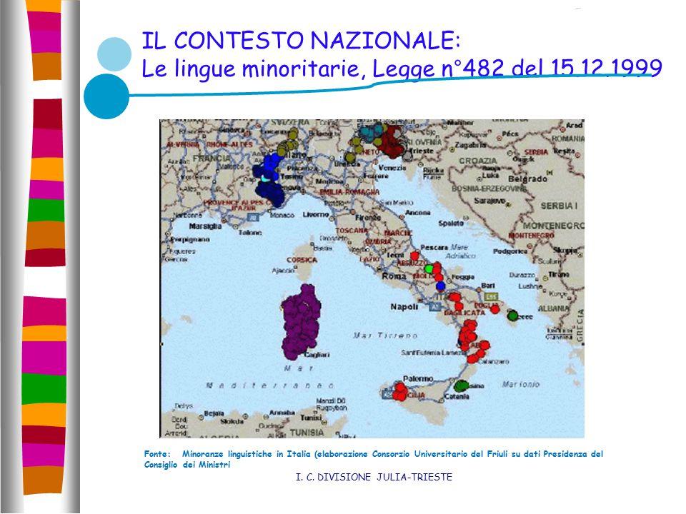 IL CONTESTO NAZIONALE: Le lingue minoritarie, Legge n°482 del 15.12.1999 I. C. DIVISIONE JULIA-TRIESTE Fonte: Minoranze linguistiche in Italia (elabor