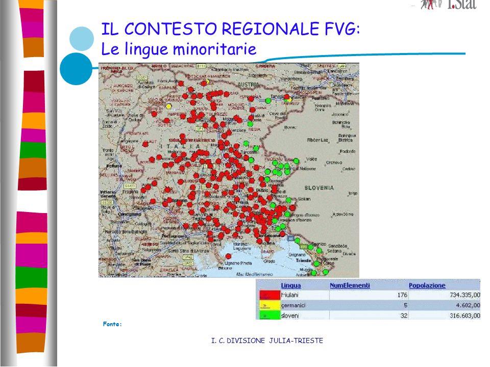 IL CONTESTO REGIONALE FVG: Le lingue minoritarie I. C. DIVISIONE JULIA-TRIESTE Fonte: Tutte le regioni Tutte le regioni