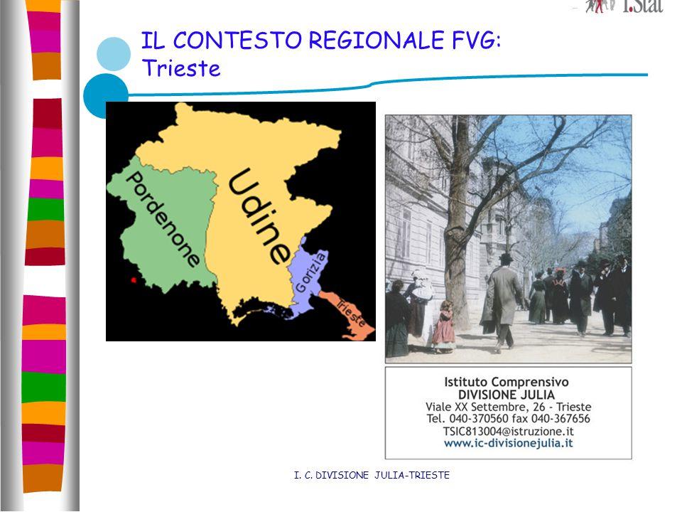IL CONTESTO REGIONALE FVG: Trieste I. C. DIVISIONE JULIA-TRIESTE Tutte le regioni Tutte le regioni re
