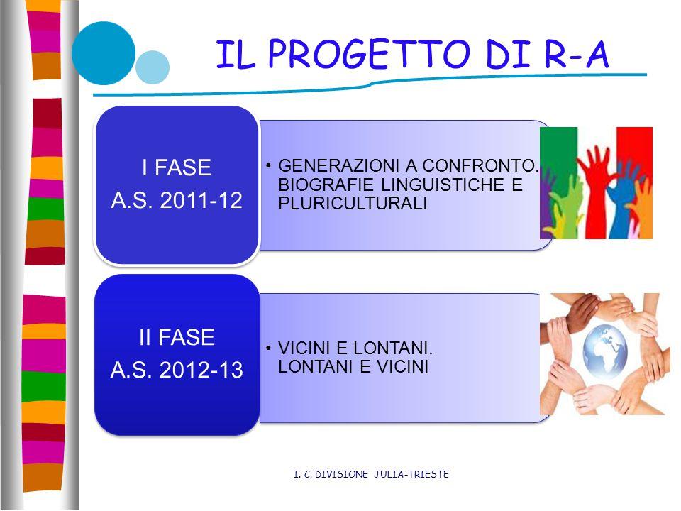 IL PROGETTO DI R-A I. C. DIVISIONE JULIA-TRIESTE GENERAZIONI A CONFRONTO.