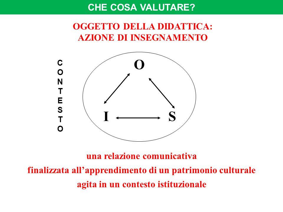 OGGETTO DELLA DIDATTICA: AZIONE DI INSEGNAMENTO O IS CONTESTOCONTESTO una relazione comunicativa finalizzata all'apprendimento di un patrimonio cultur