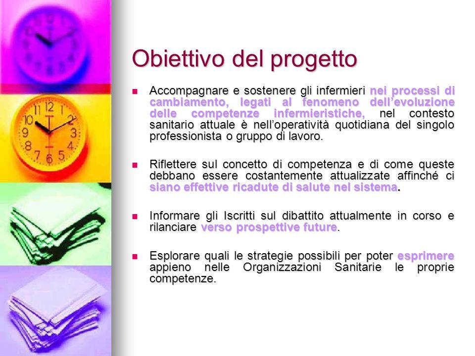 Obiettivo del progetto Accompagnare e sostenere gli infermieri nei processi di cambiamento, legati al fenomeno dell'evoluzione delle competenze inferm