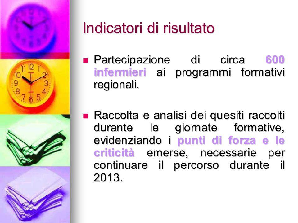 Indicatori di risultato Partecipazione di circa 600 infermieri ai programmi formativi regionali.