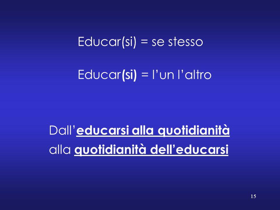 15 Educar(si) (si) = se stesso (si) = l'un l'altro Dall' educarsi alla quotidianità alla quotidianità dell'educarsi