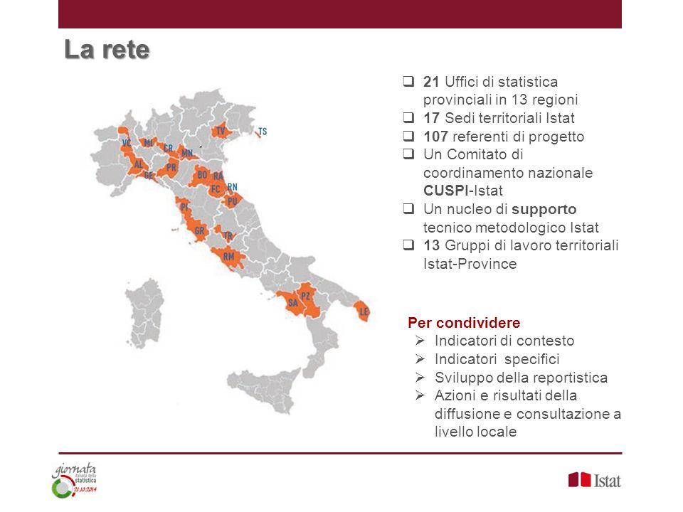 La rete  21 Uffici di statistica provinciali in 13 regioni  17 Sedi territoriali Istat  107 referenti di progetto  Un Comitato di coordinamento na