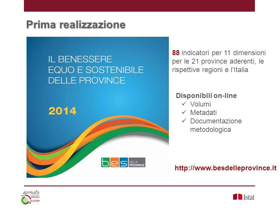 http://www.besdelleprovince.it Disponibili on-line Volumi Metadati Documentazione metodologica 88 indicatori per 11 dimensioni per le 21 province aderenti, le rispettive regioni e l'Italia Prima realizzazione